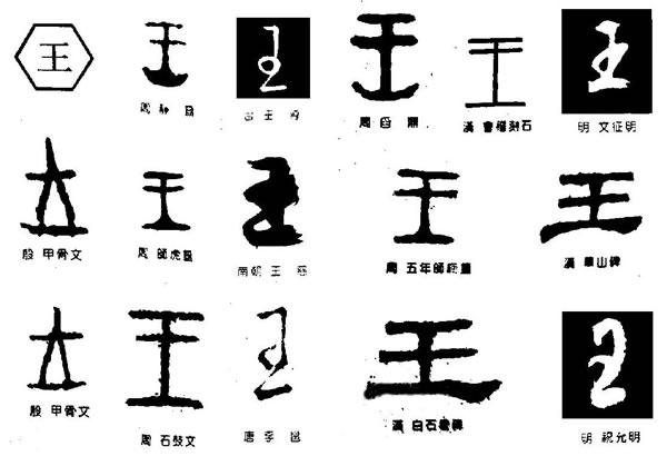 王姓据说是朝鲜半岛高丽王室的姓